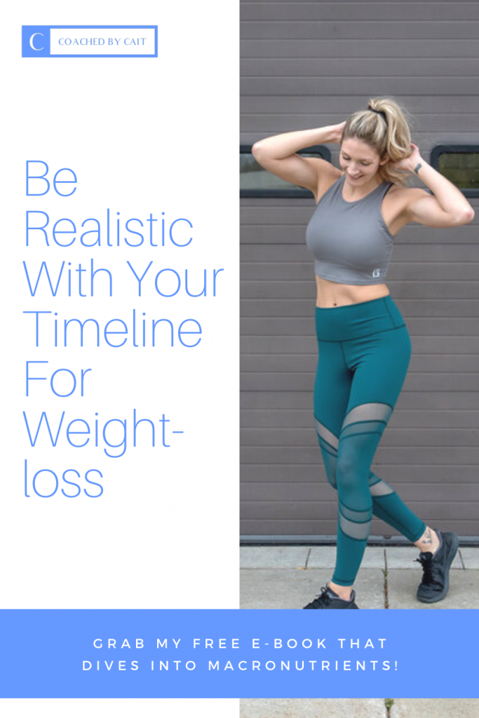 Stop Giving Yourself Weird and Impossible Deadlines for Weight Loss! It's better to put in 80% or 90% effort for months or years, than to give yourself 4 weeks and crash. Click to read my full post, and don't forget to grab my FREE E-BOOK that DIVES INTO MACRONUTRIENTS!
